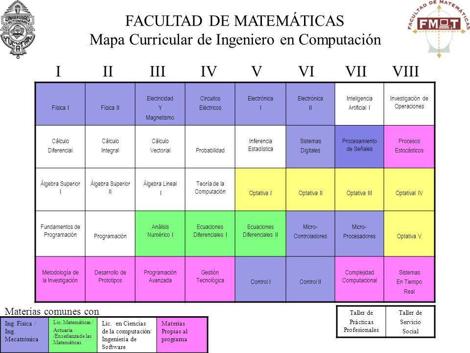 FACULTAD DE MATEMÁTICAS Mapa Curricular de Ingeniero en Computación