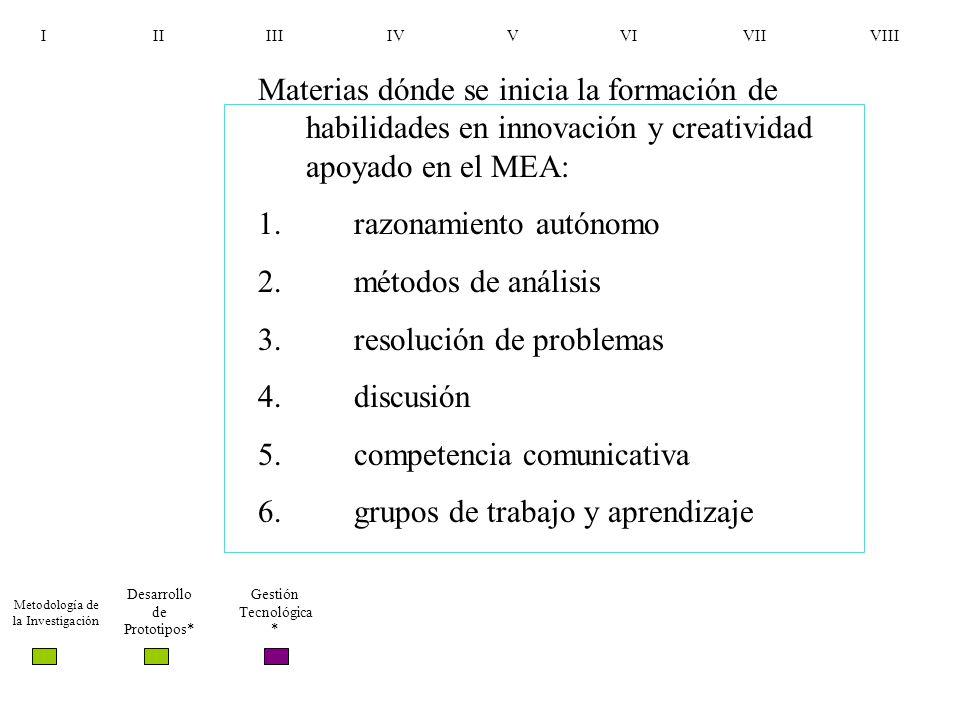 razonamiento autónomo métodos de análisis resolución de problemas