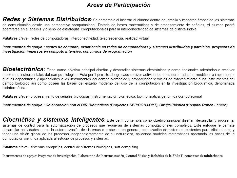 Areas de Participación