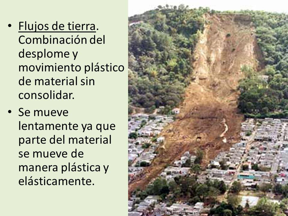 Flujos de tierra. Combinación del desplome y movimiento plástico de material sin consolidar.
