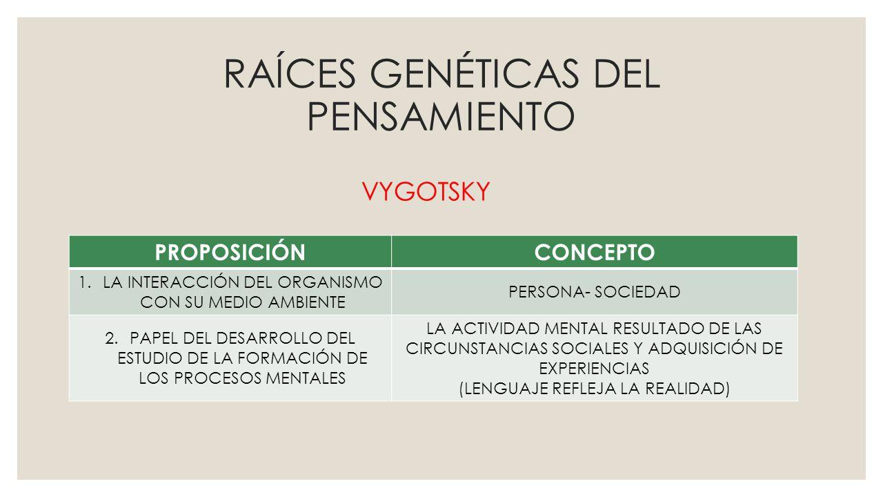 RAÍCES GENÉTICAS DEL PENSAMIENTO