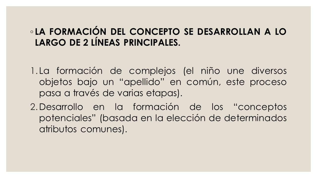 LA FORMACIÓN DEL CONCEPTO SE DESARROLLAN A LO LARGO DE 2 LÍNEAS PRINCIPALES.