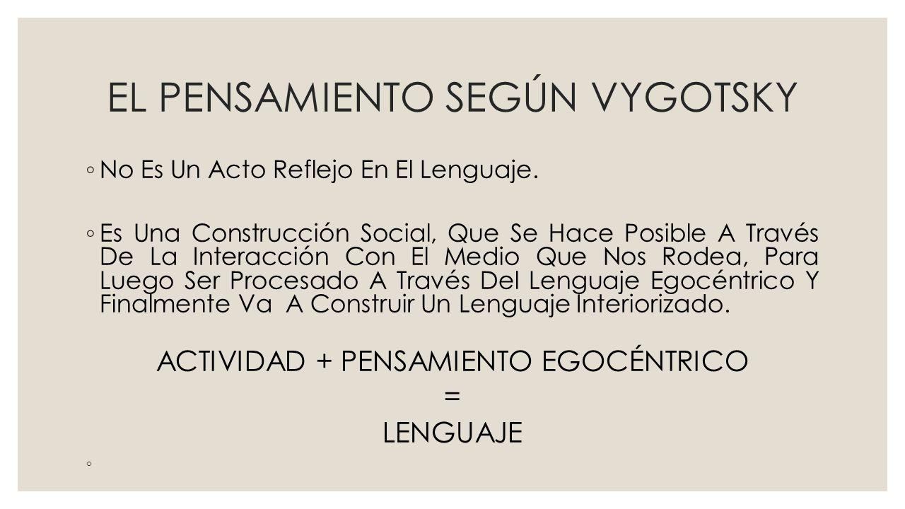 EL PENSAMIENTO SEGÚN VYGOTSKY