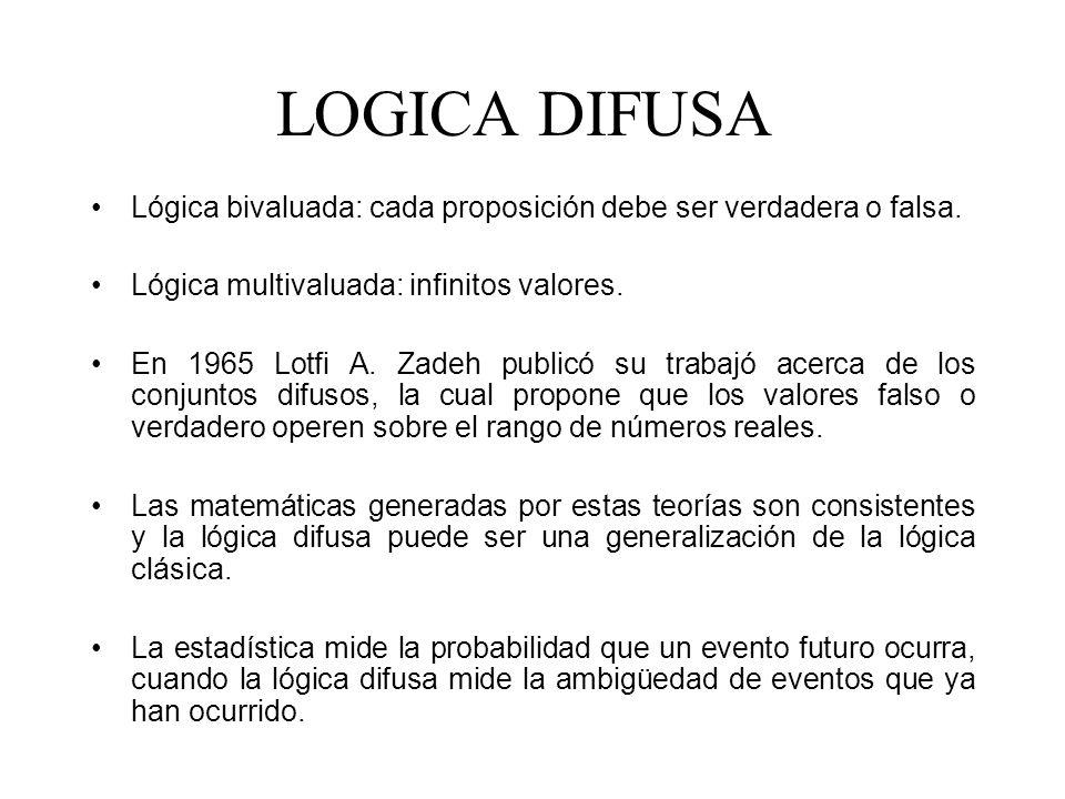 LOGICA DIFUSA Lógica bivaluada: cada proposición debe ser verdadera o falsa. Lógica multivaluada: infinitos valores.