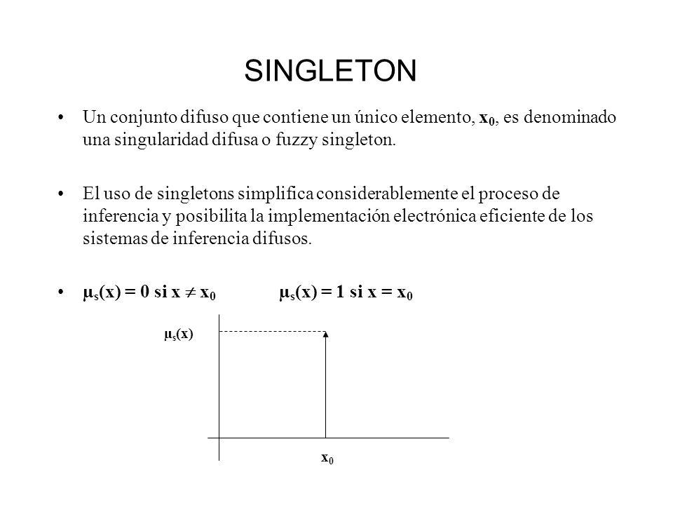 SINGLETON Un conjunto difuso que contiene un único elemento, x0, es denominado una singularidad difusa o fuzzy singleton.