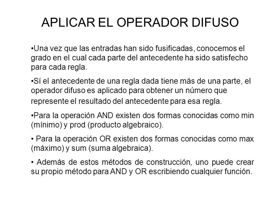 APLICAR EL OPERADOR DIFUSO