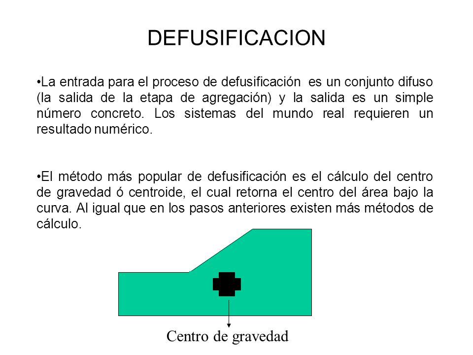 DEFUSIFICACION Centro de gravedad