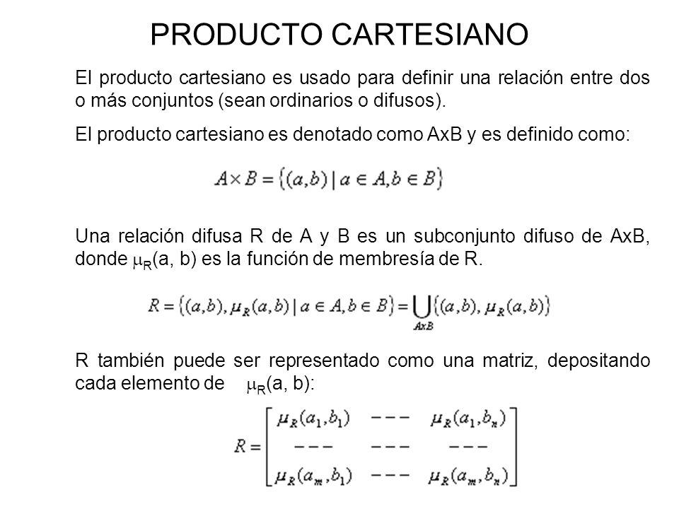 PRODUCTO CARTESIANOEl producto cartesiano es usado para definir una relación entre dos o más conjuntos (sean ordinarios o difusos).