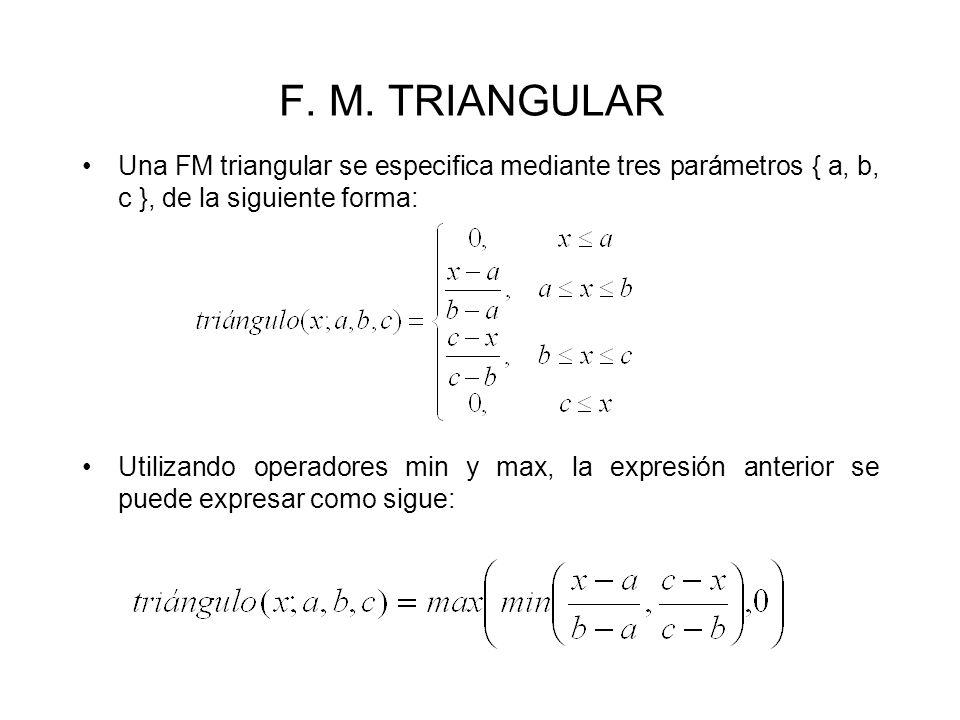 F. M. TRIANGULAR Una FM triangular se especifica mediante tres parámetros { a, b, c }, de la siguiente forma: