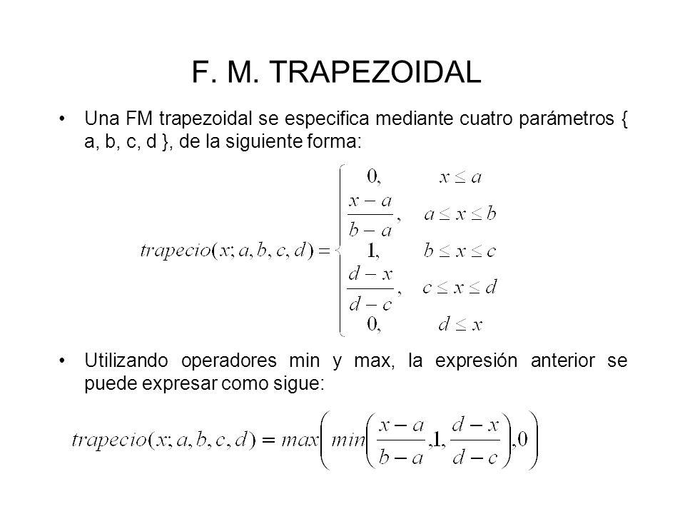 F. M. TRAPEZOIDAL Una FM trapezoidal se especifica mediante cuatro parámetros { a, b, c, d }, de la siguiente forma:
