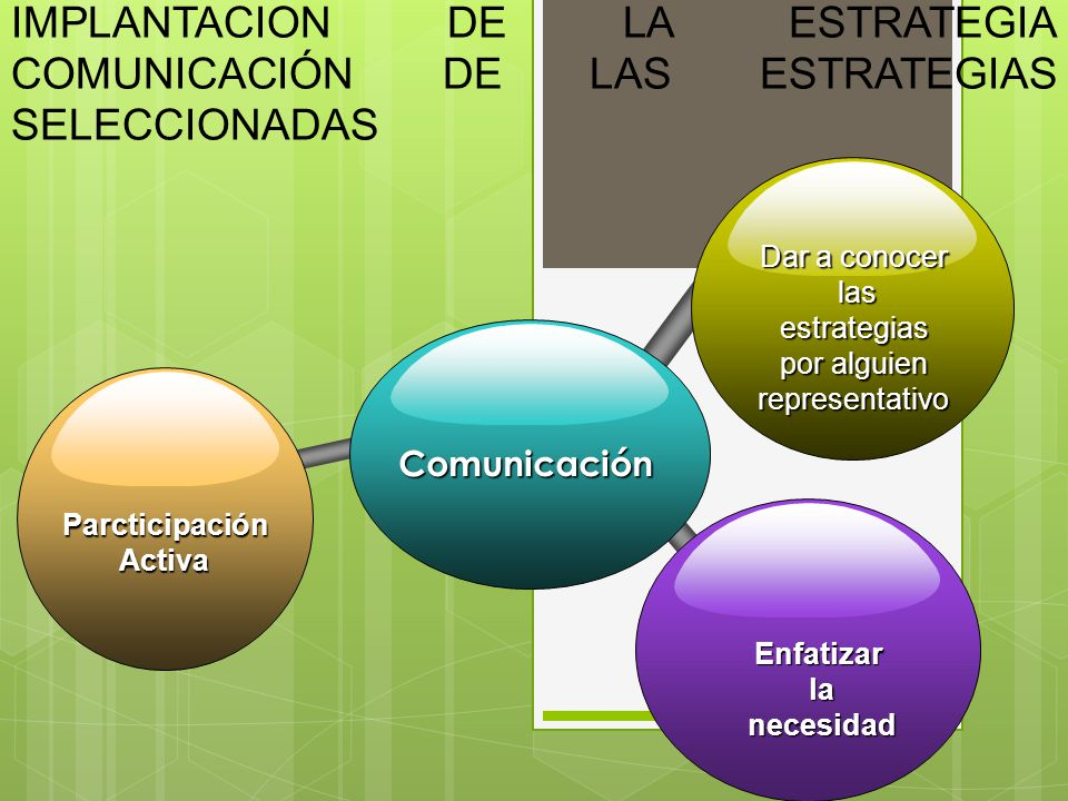 IMPLANTACION DE LA ESTRATEGIA COMUNICACIÓN DE LAS ESTRATEGIAS SELECCIONADAS