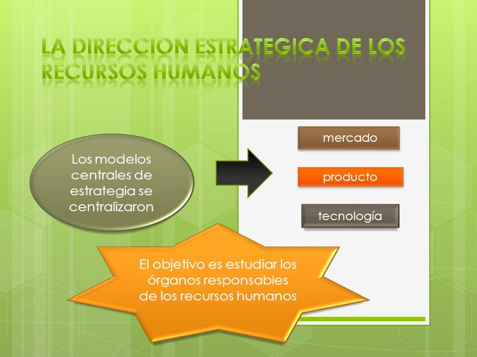 LA DIRECCION ESTRATEGICA DE LOS RECURSOS HUMANOS