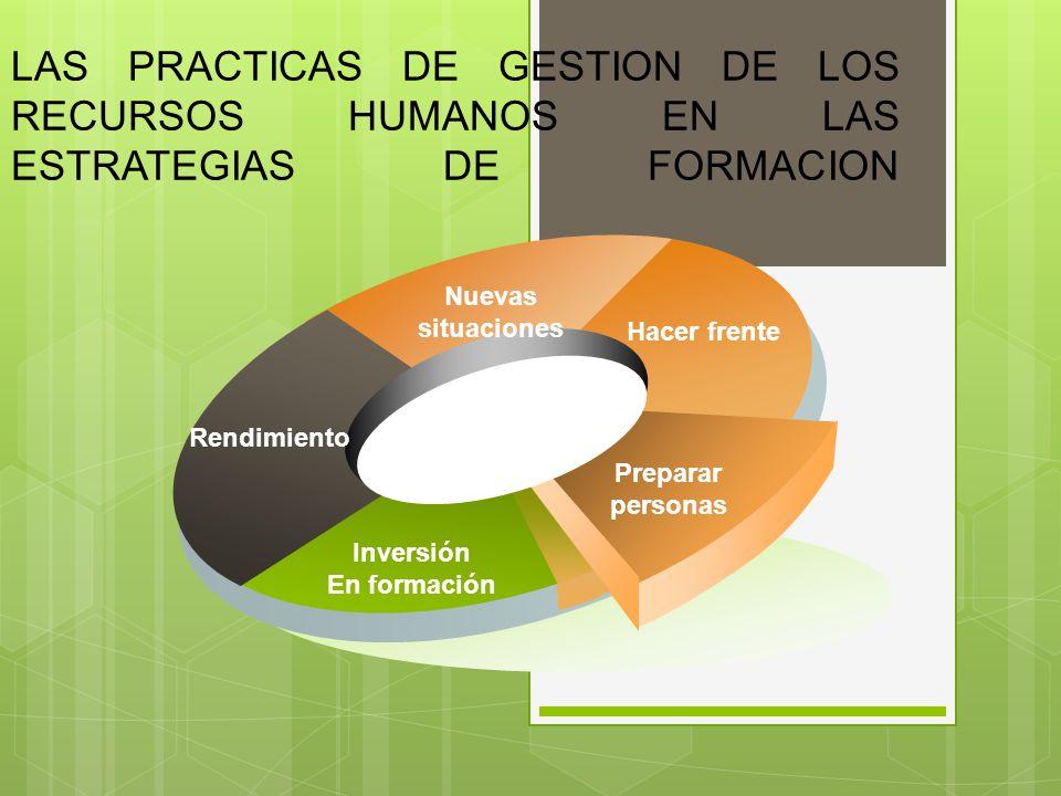 LAS PRACTICAS DE GESTION DE LOS RECURSOS HUMANOS EN LAS ESTRATEGIAS DE FORMACION