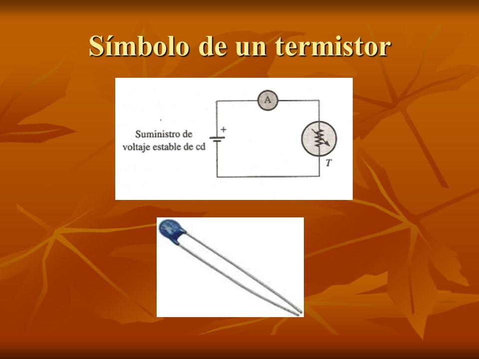 Símbolo de un termistor