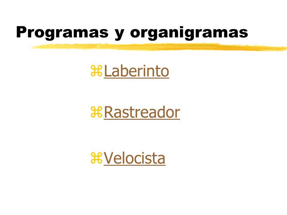 Programas y organigramas