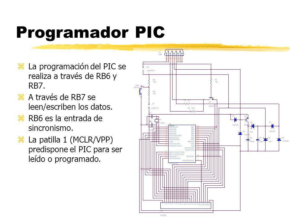 Programador PIC La programación del PIC se realiza a través de RB6 y RB7. A través de RB7 se leen/escriben los datos.