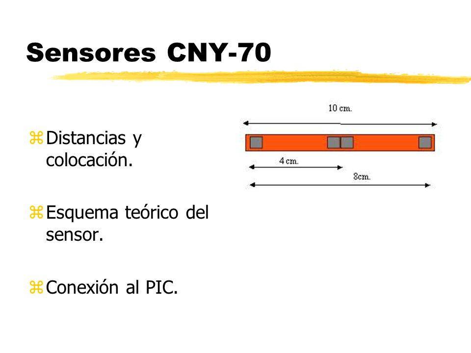 Sensores CNY-70 Distancias y colocación. Esquema teórico del sensor.