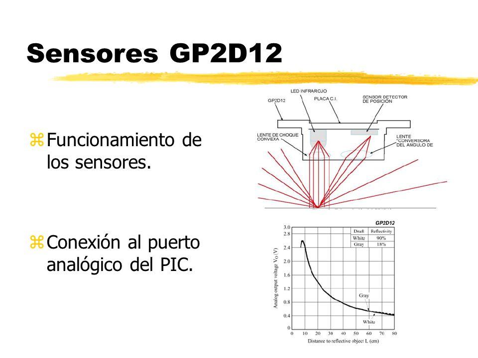 Sensores GP2D12 Funcionamiento de los sensores.