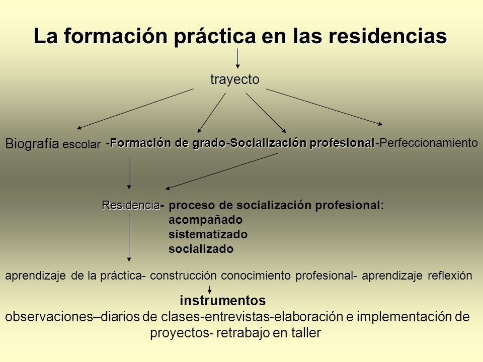 La formación práctica en las residencias