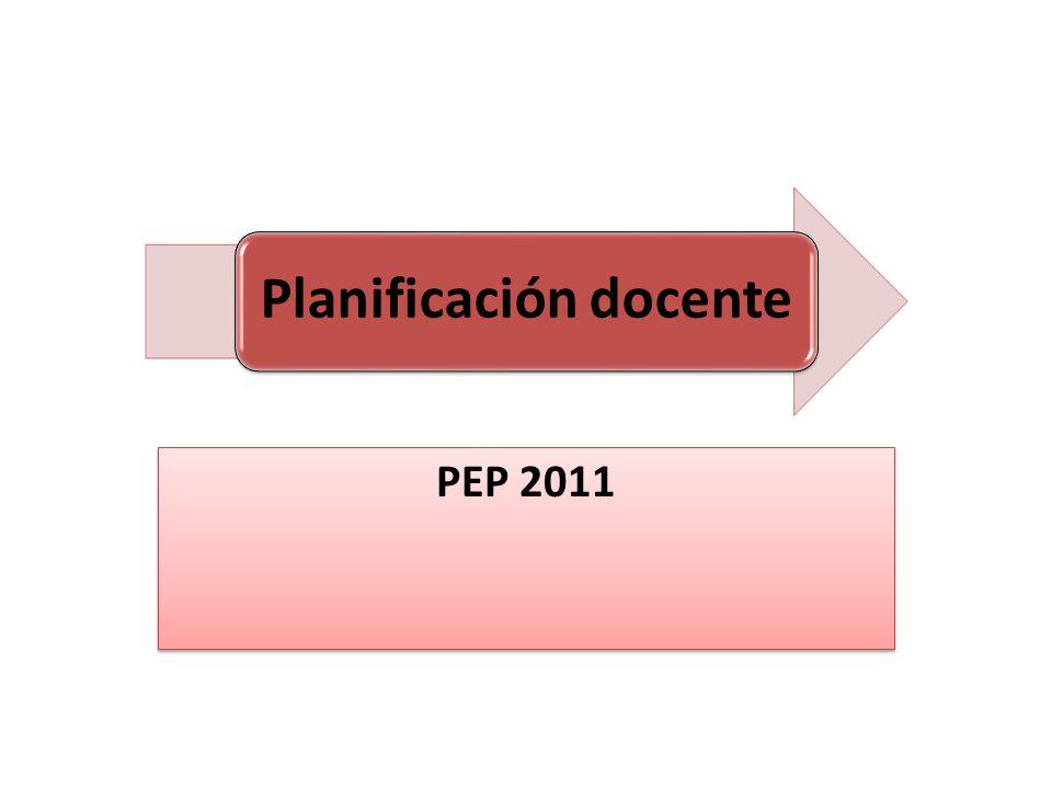 Planificación docente