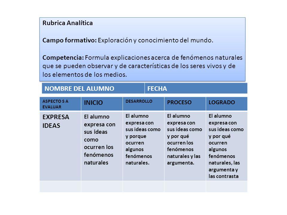 Campo formativo: Exploración y conocimiento del mundo.