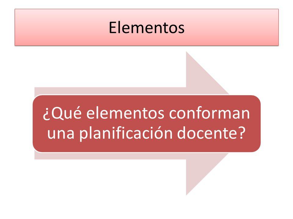 ¿Qué elementos conforman una planificación docente