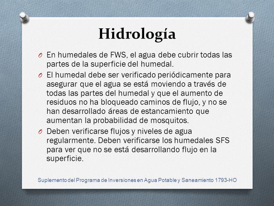 Hidrología En humedales de FWS, el agua debe cubrir todas las partes de la superficie del humedal.