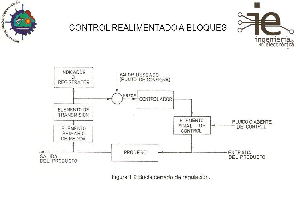 CONTROL REALIMENTADO A BLOQUES