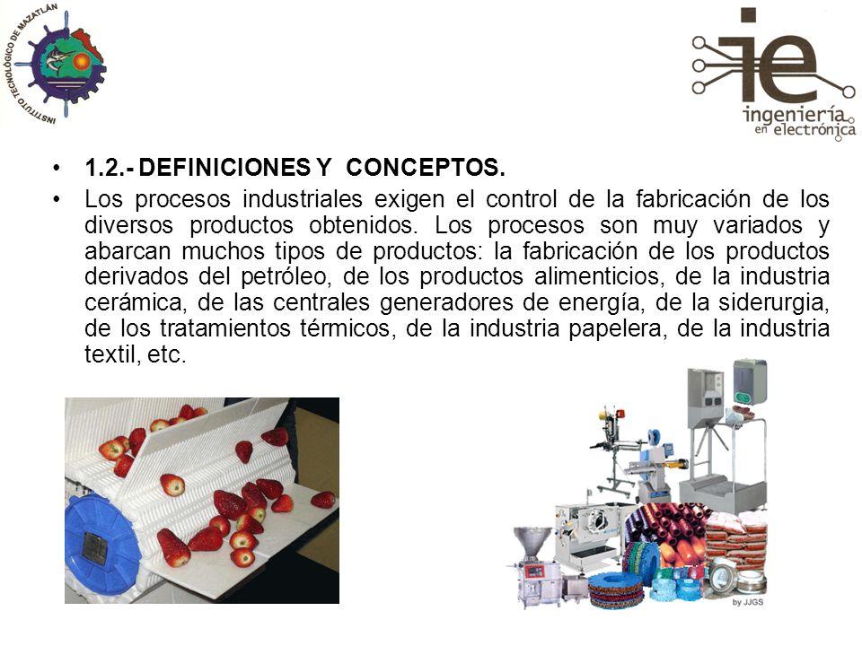 1.2.- DEFINICIONES Y CONCEPTOS.