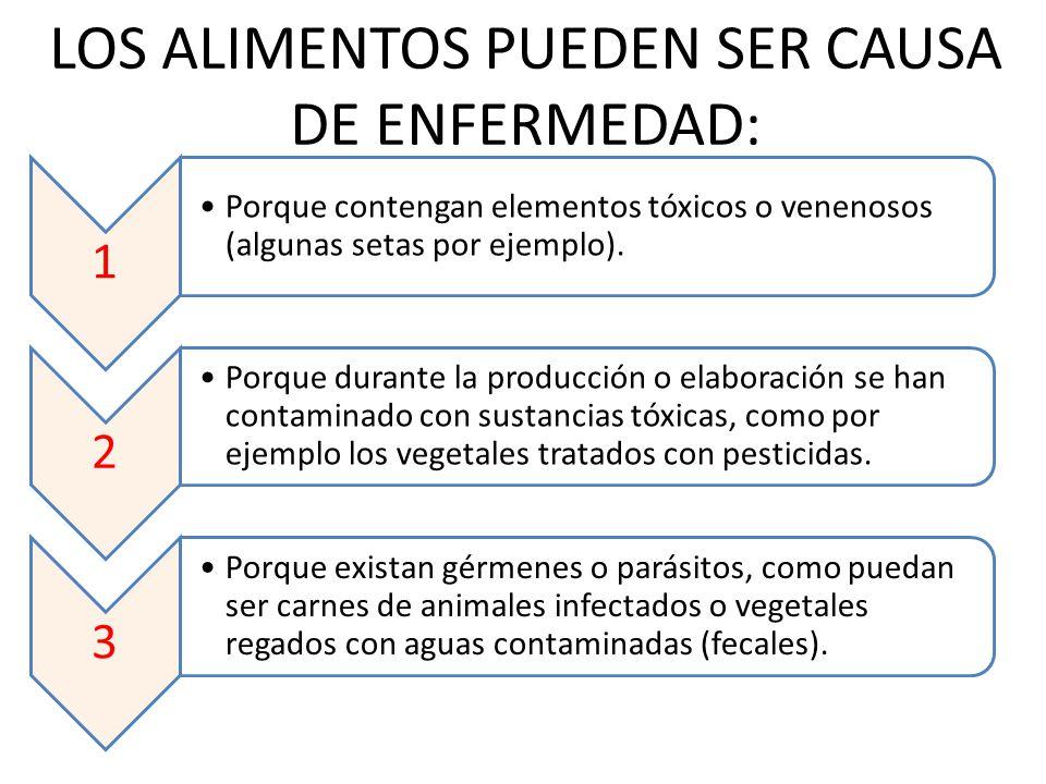 LOS ALIMENTOS PUEDEN SER CAUSA DE ENFERMEDAD: