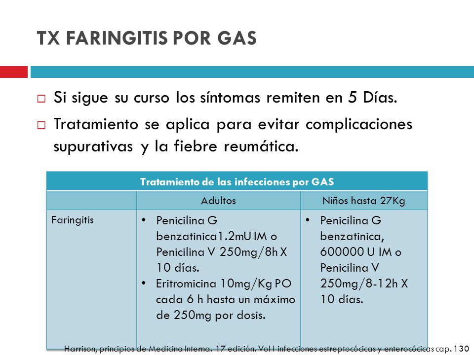 Tratamiento de las infecciones por GAS