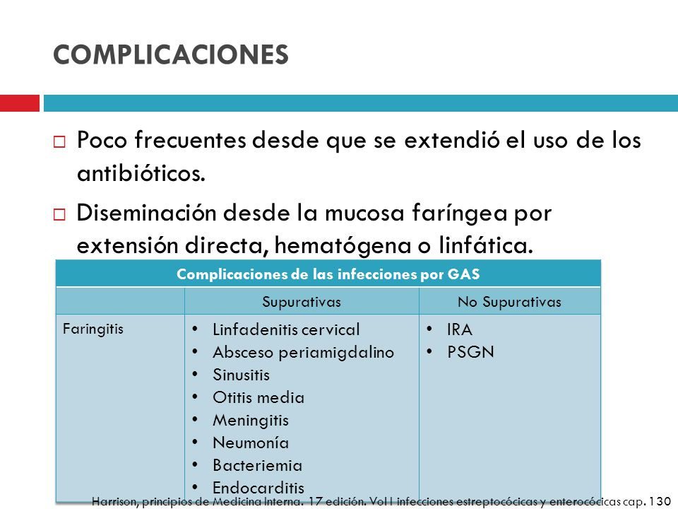Complicaciones de las infecciones por GAS