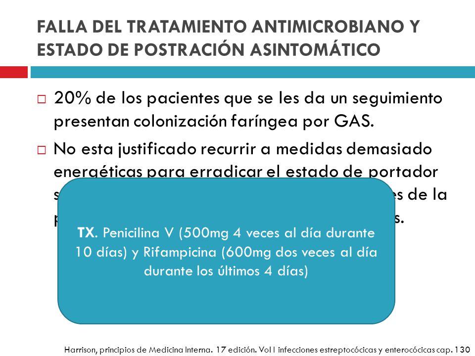 FALLA DEL TRATAMIENTO ANTIMICROBIANO Y ESTADO DE POSTRACIÓN ASINTOMÁTICO