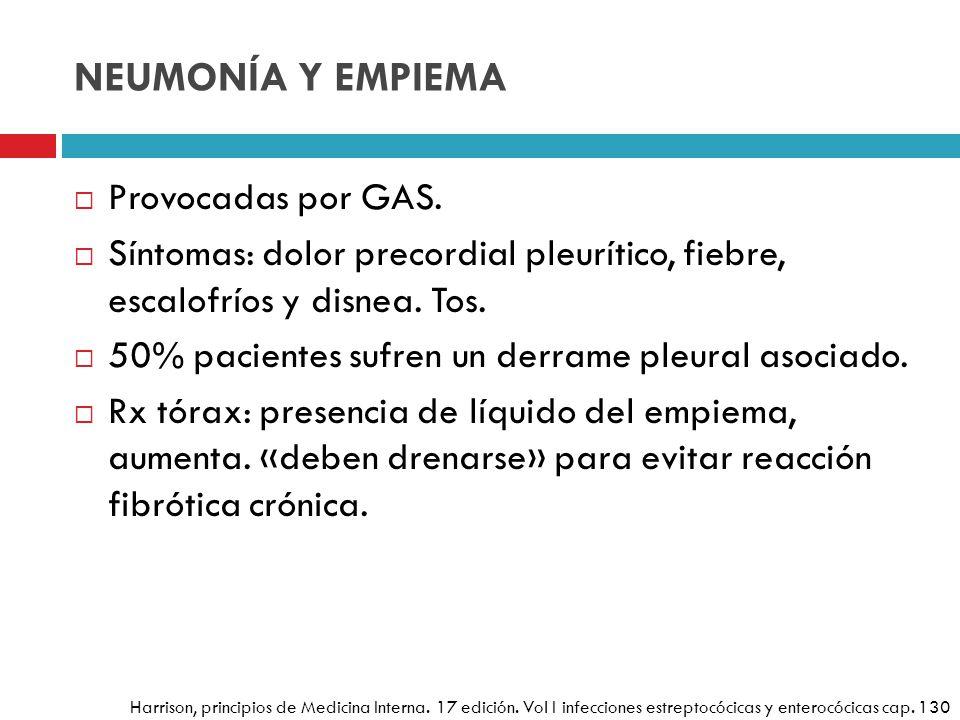 NEUMONÍA Y EMPIEMA Provocadas por GAS.