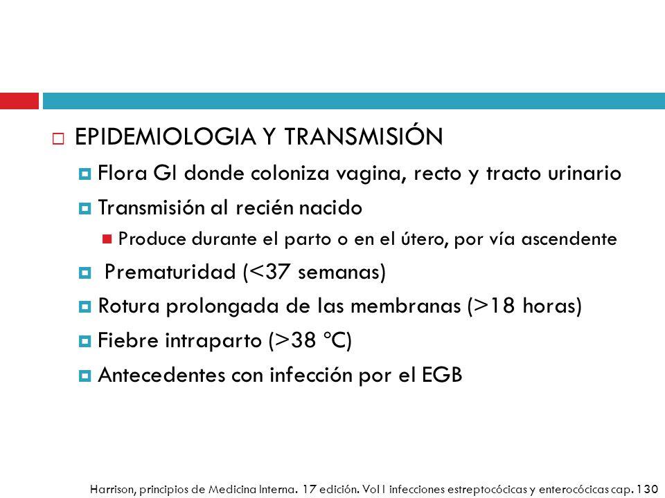 EPIDEMIOLOGIA Y TRANSMISIÓN