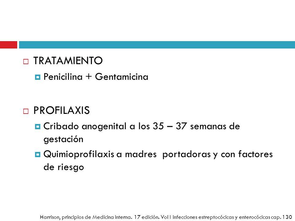 TRATAMIENTO PROFILAXIS Penicilina + Gentamicina