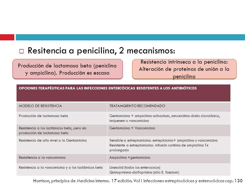 Resitencia a penicilina, 2 mecanismos: