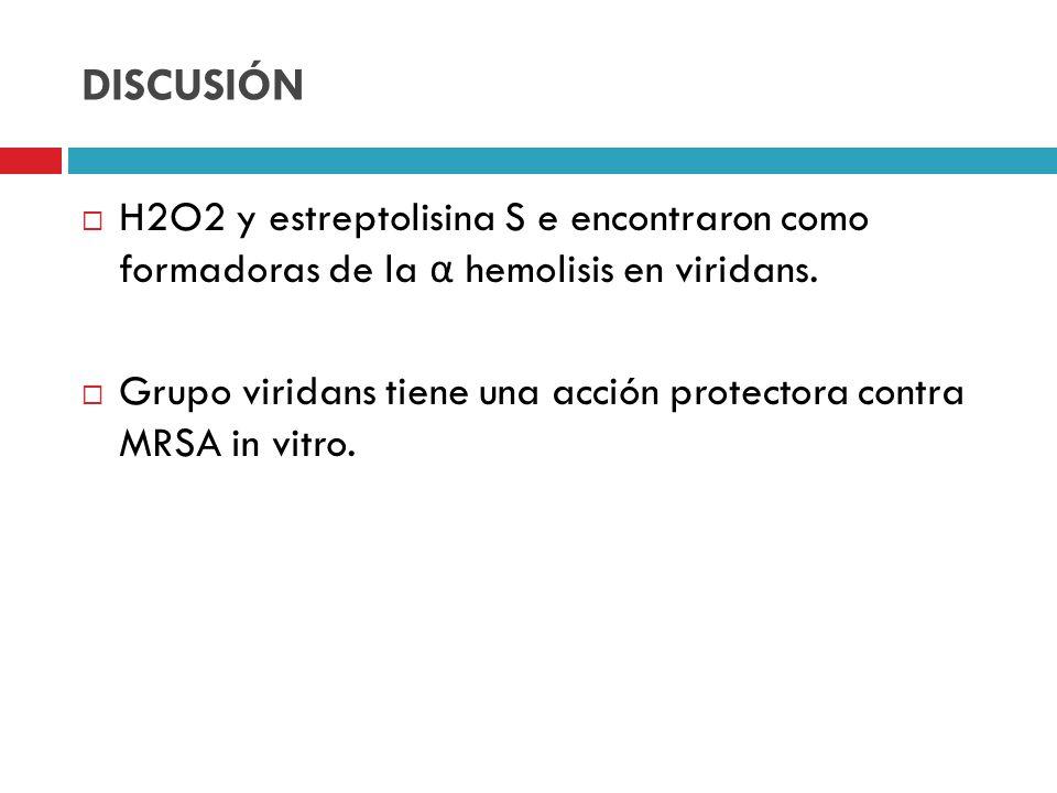 DISCUSIÓN H2O2 y estreptolisina S e encontraron como formadoras de la α hemolisis en viridans.