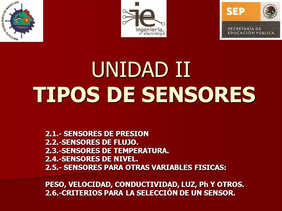 UNIDAD II TIPOS DE SENSORES