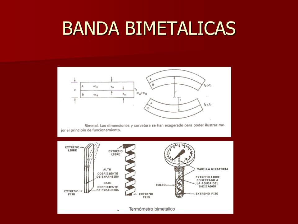 BANDA BIMETALICAS