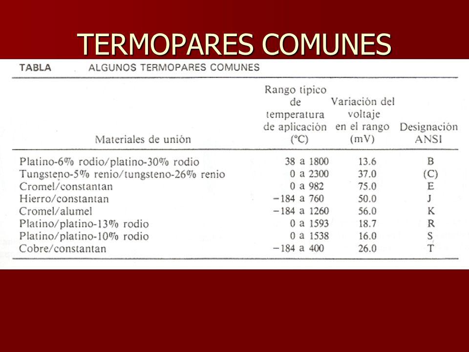 TERMOPARES COMUNES