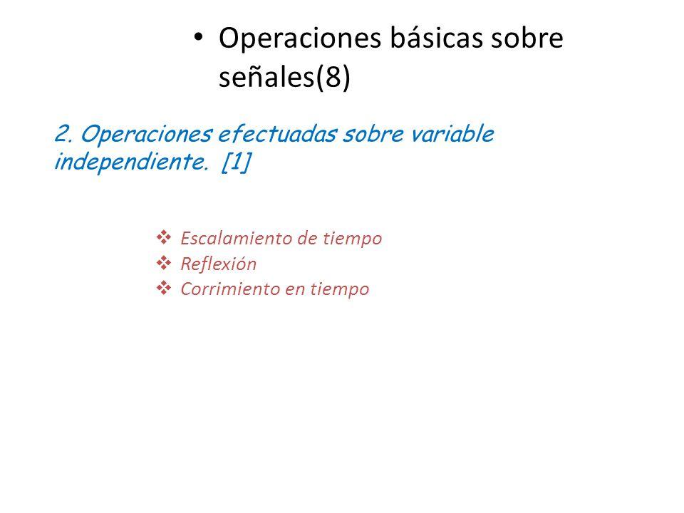 Operaciones básicas sobre señales(8)