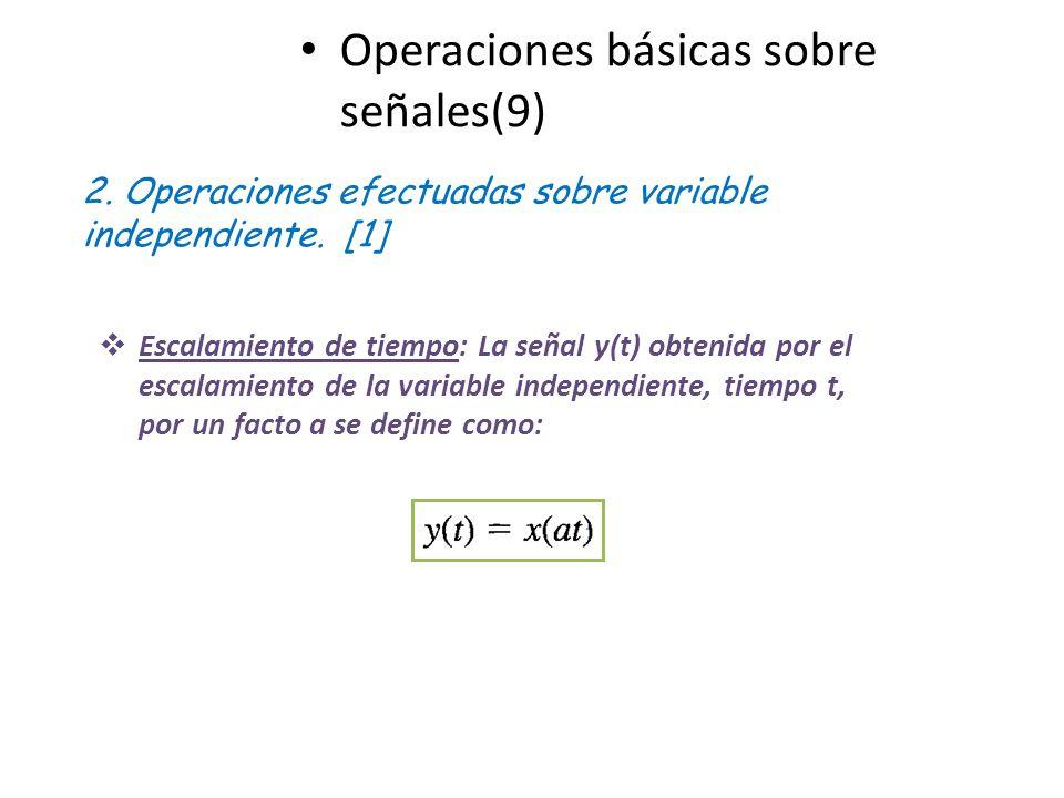 Operaciones básicas sobre señales(9)