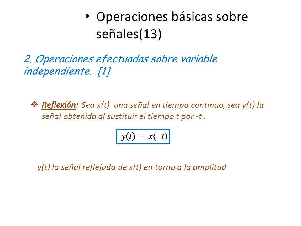 Operaciones básicas sobre señales(13)