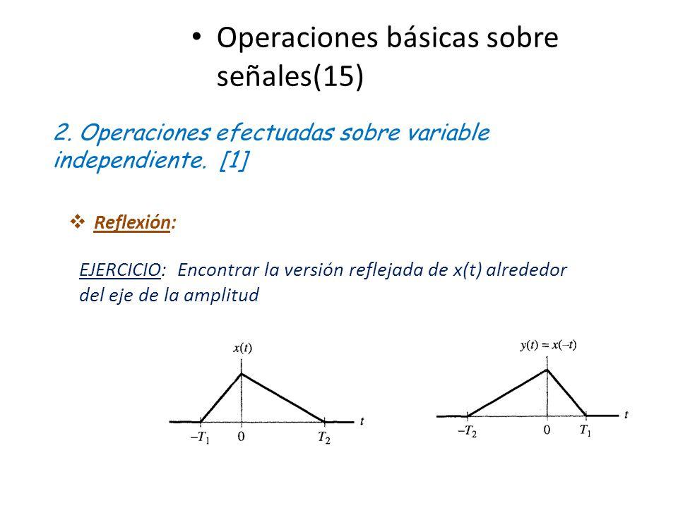 Operaciones básicas sobre señales(15)