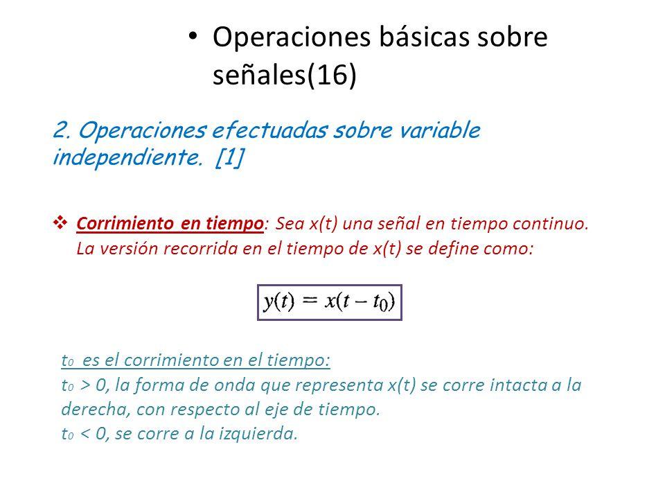 Operaciones básicas sobre señales(16)