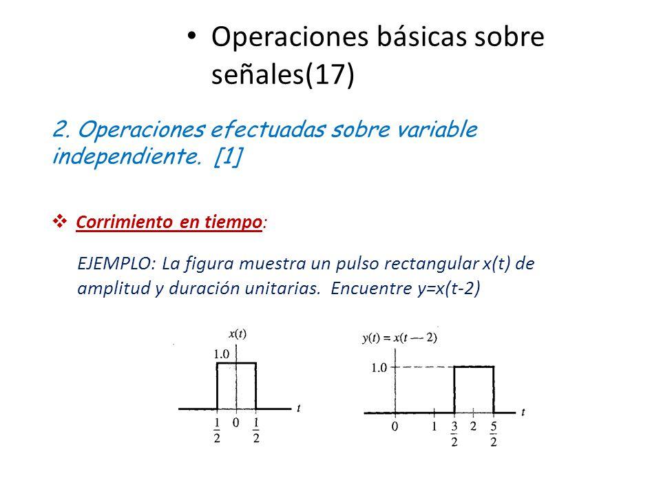 Operaciones básicas sobre señales(17)