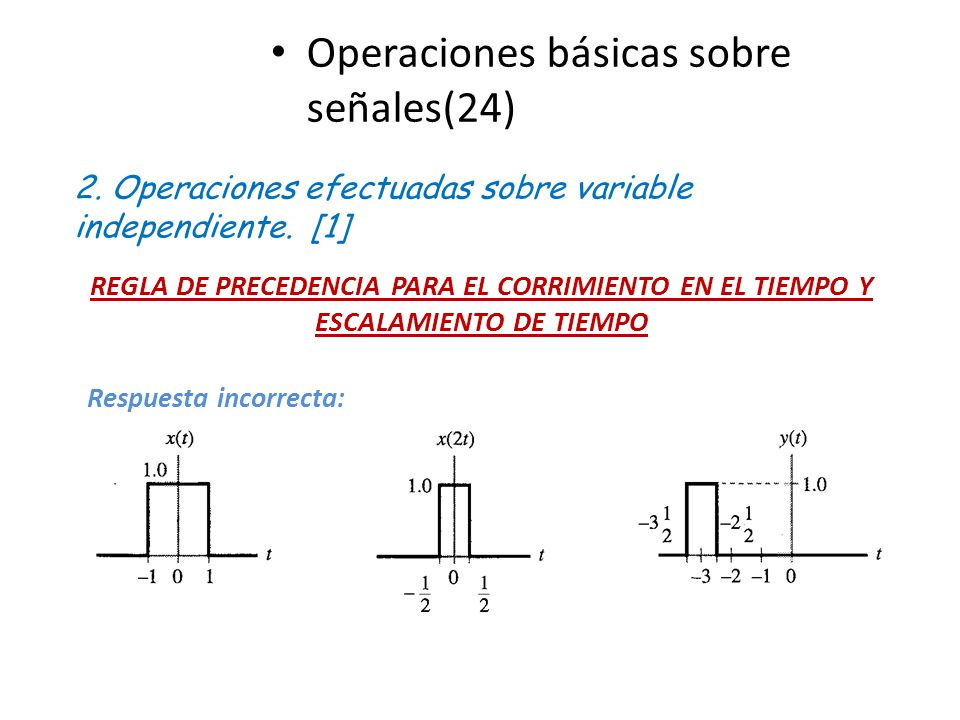 Operaciones básicas sobre señales(24)