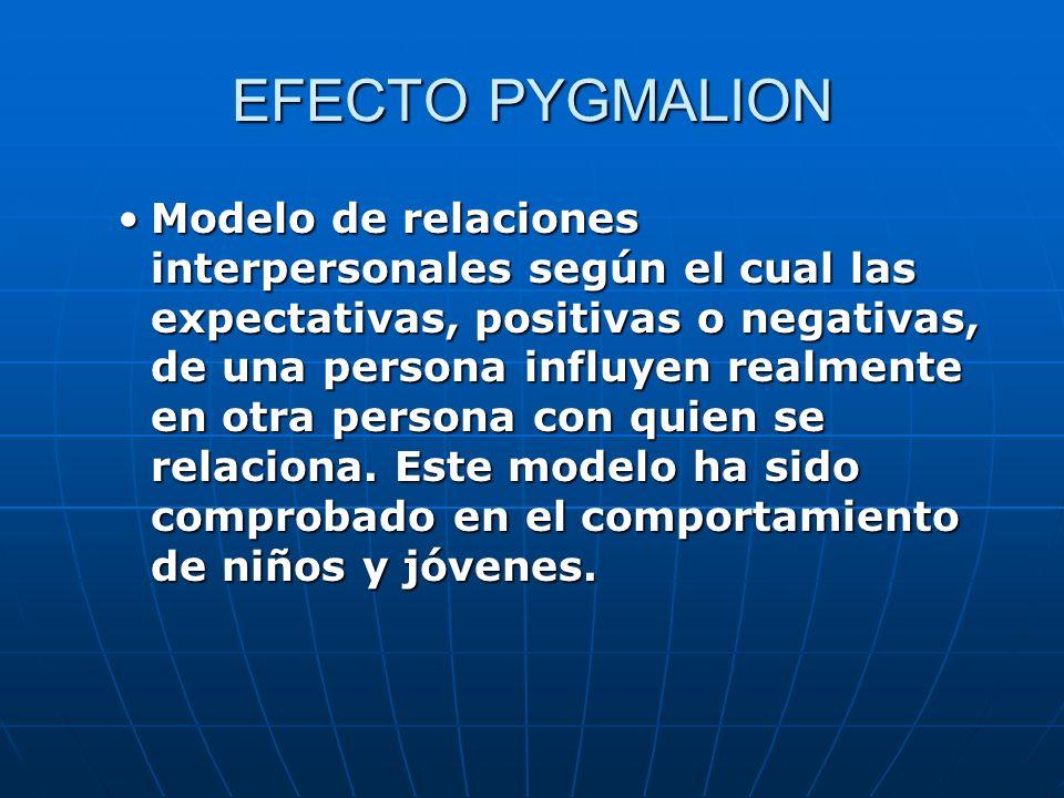 EFECTO PYGMALION