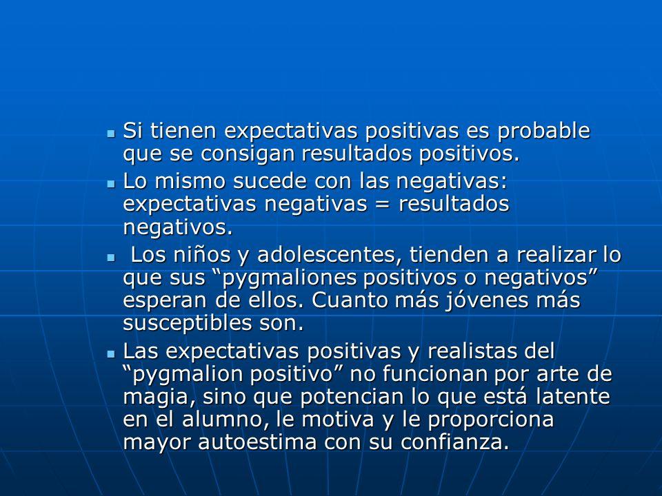 Si tienen expectativas positivas es probable que se consigan resultados positivos.